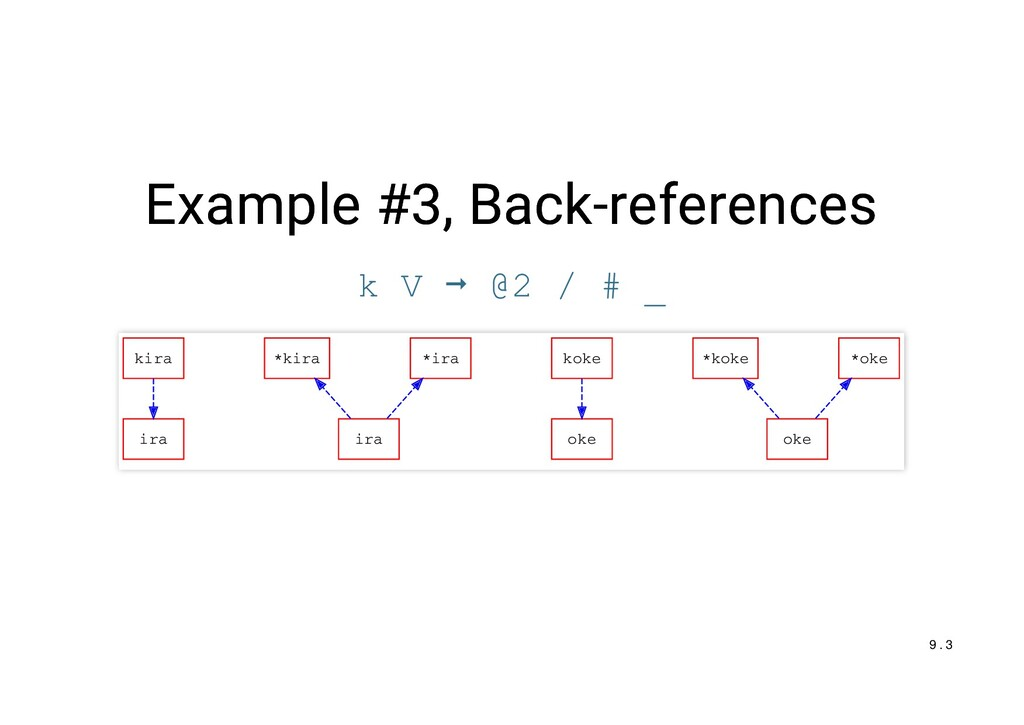 Example #3, Back-references Example #3, Back-re...