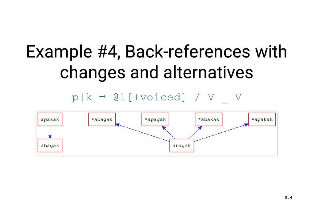 Example #4, Back-references with Example #4, Ba...