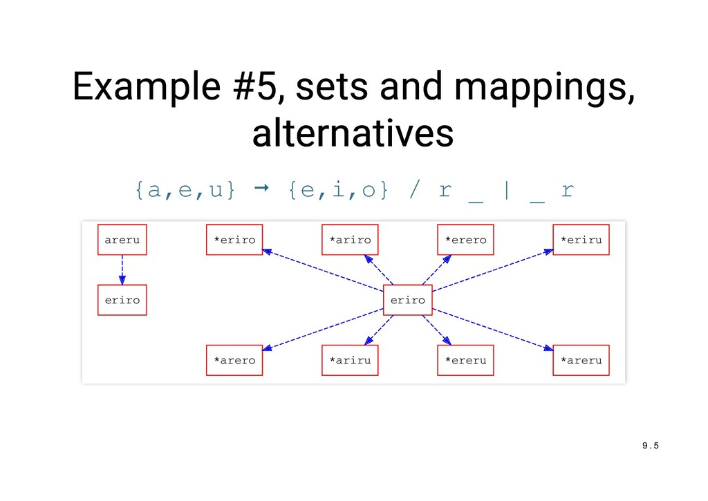 Example #5, sets and mappings, Example #5, sets...