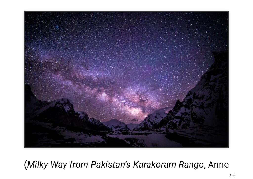 (Milky Way from Pakistan's Karakoram Range, Ann...