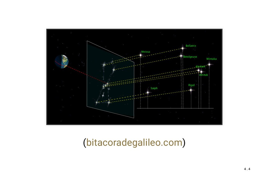 ( ) bitacoradegalileo.com 4 . 4