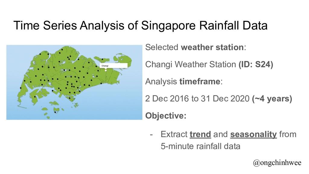 Time Series Analysis of Singapore Rainfall Data...