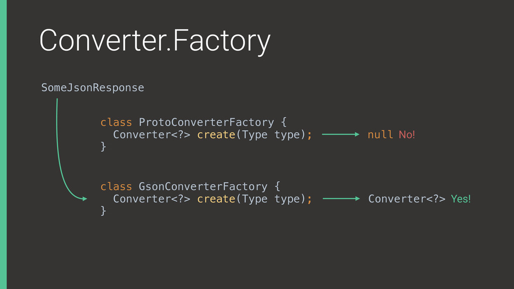JSON Converter.Factory class ProtoConverterFact...