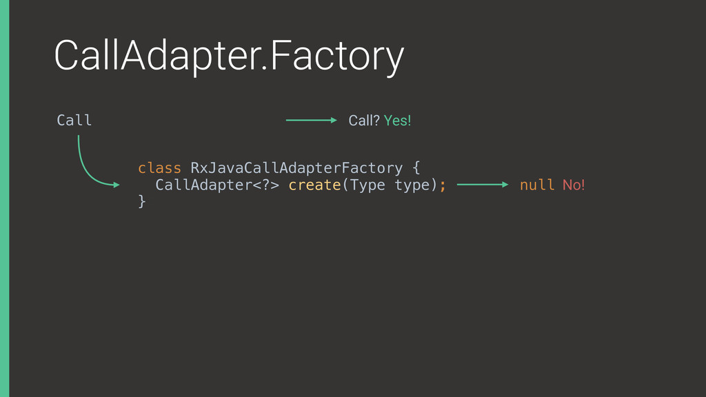 CallAdapter.Factory Call Call? Yes! class RxJav...