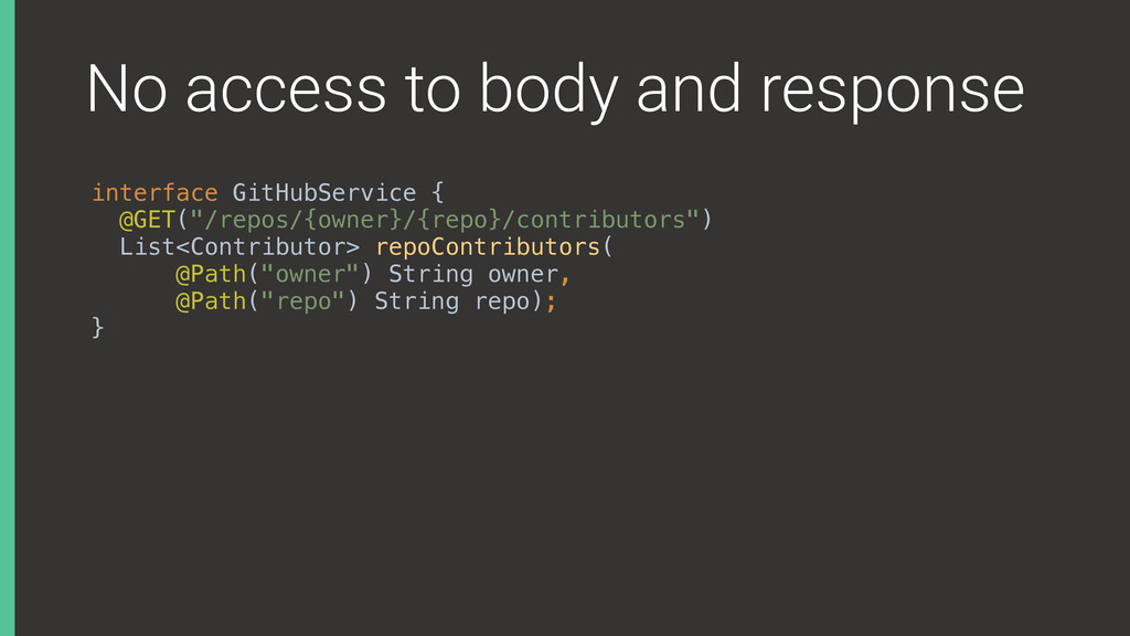 No access to body and response interface GitHub...