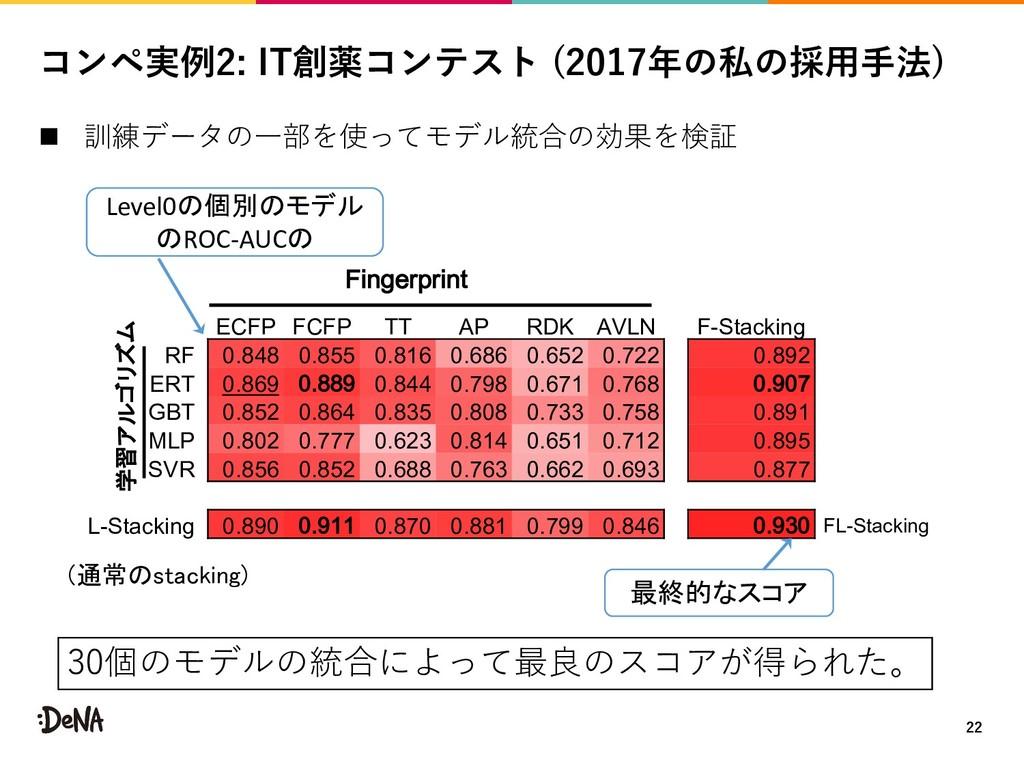 Fingerprint ECFP FCFP TT AP RDK AVLN F...