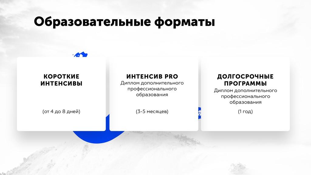 Образовательные форматы (1 год) ДОЛГОСРОЧНЫЕ ПР...