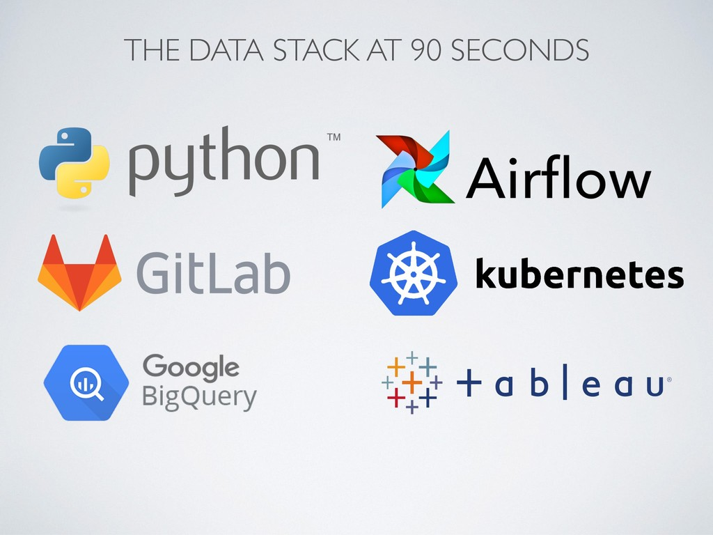 THE DATA STACK AT 90 SECONDS