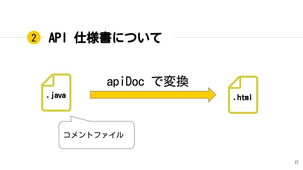 17 2 API 仕様書について .html .java apiDoc で変換 コメントファイル
