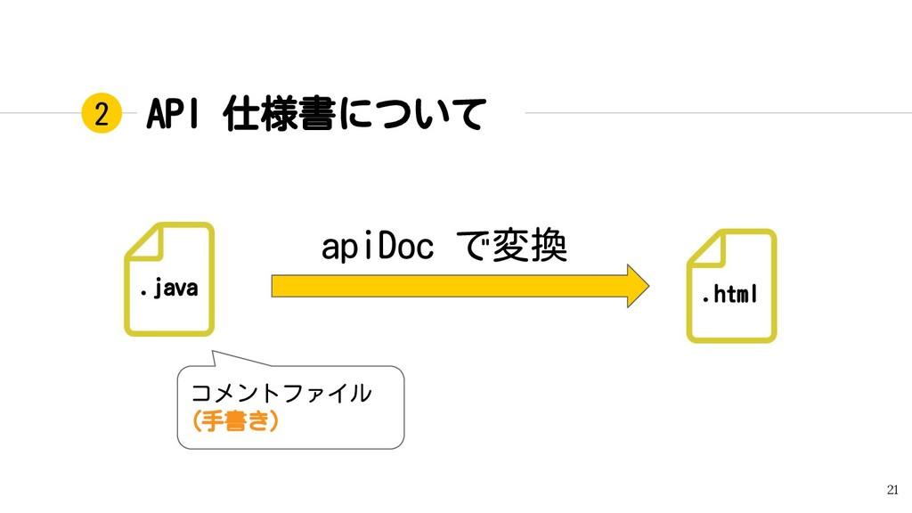 21 2 API 仕様書について .html .java apiDoc で変換 コメントファイ...