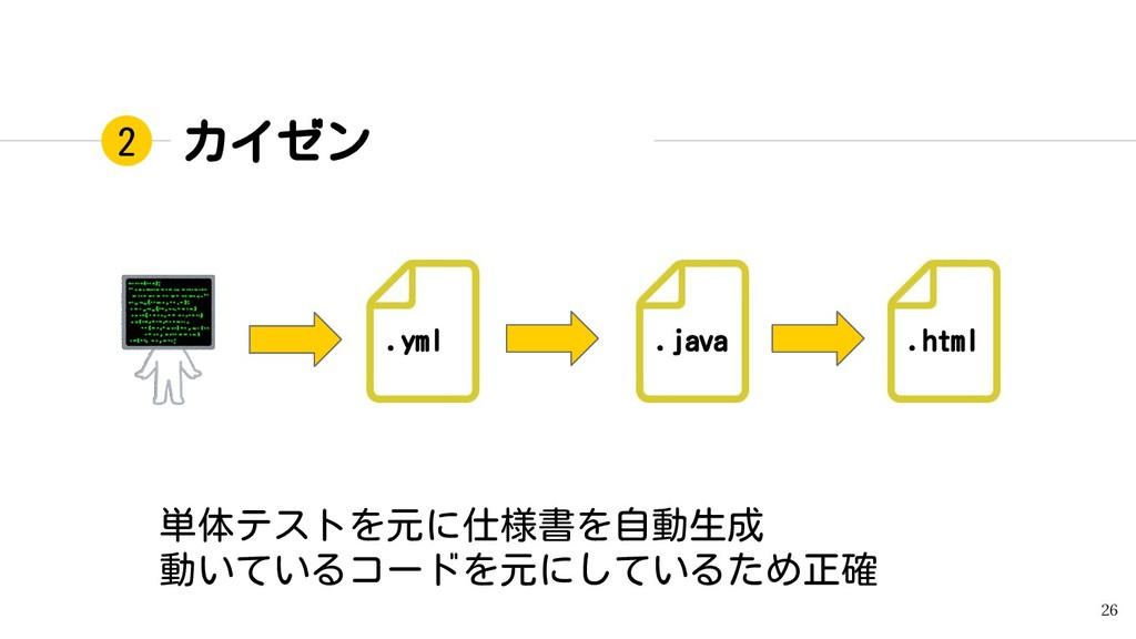 26 2 カイゼン .html .java .yml 単体テストを元に仕様書を自動生成 動いて...