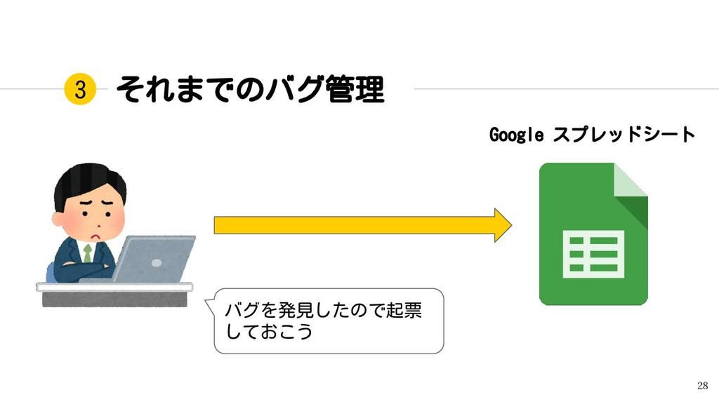 それまでのバグ管理 28 3 Google スプレッドシート バグを発見したので起票 しておこう