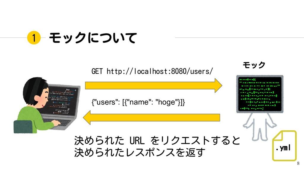 """モックについて 8 1 GET http://localhost:8080/users/ {""""..."""
