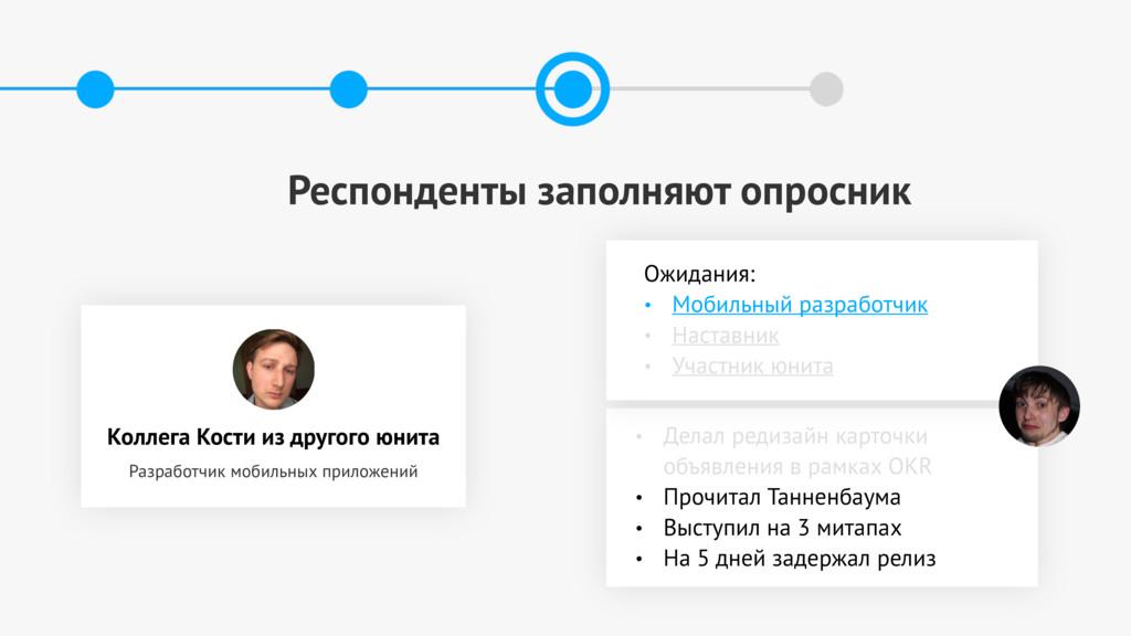 Респонденты заполняют опросник • Делал редизайн...