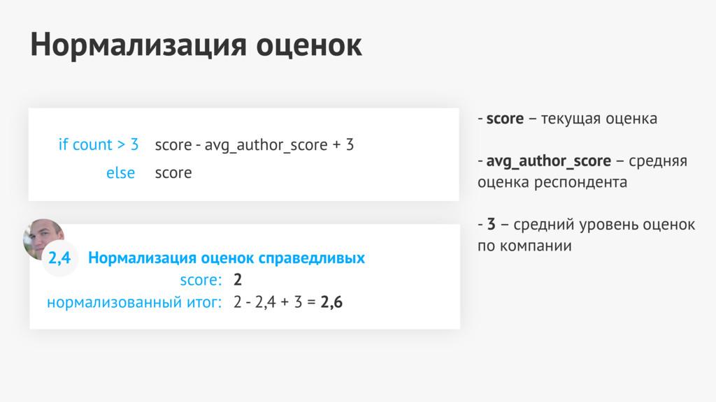 Нормализация оценок score - avg_author_score + ...