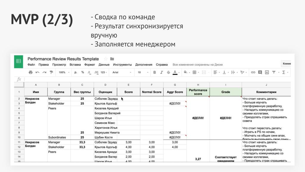 MVP (2/3) - Сводка по команде - Результат синхр...