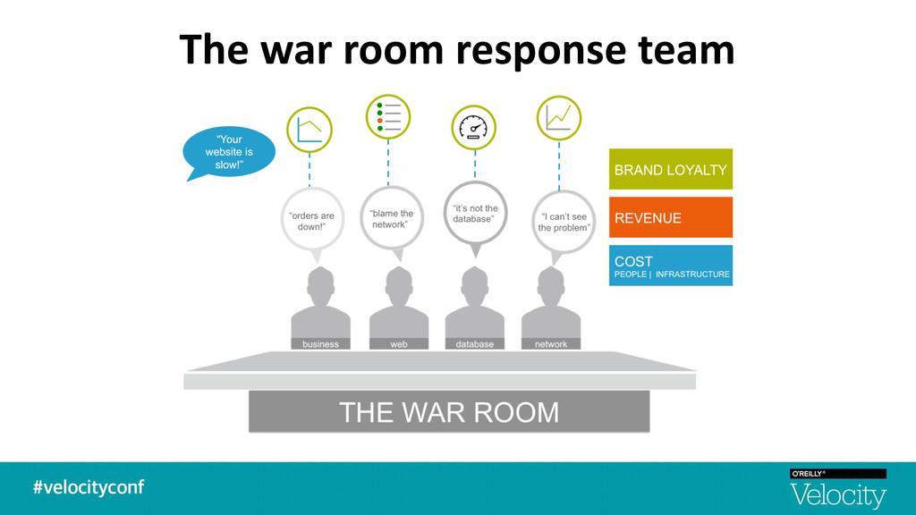 The war room response team