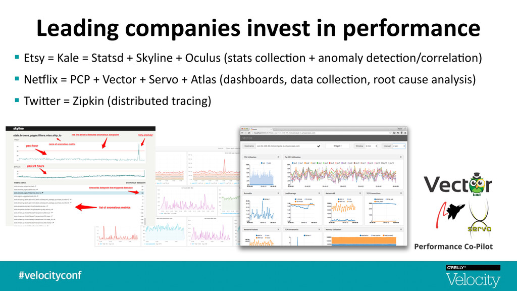 Leading companies invest in perform...