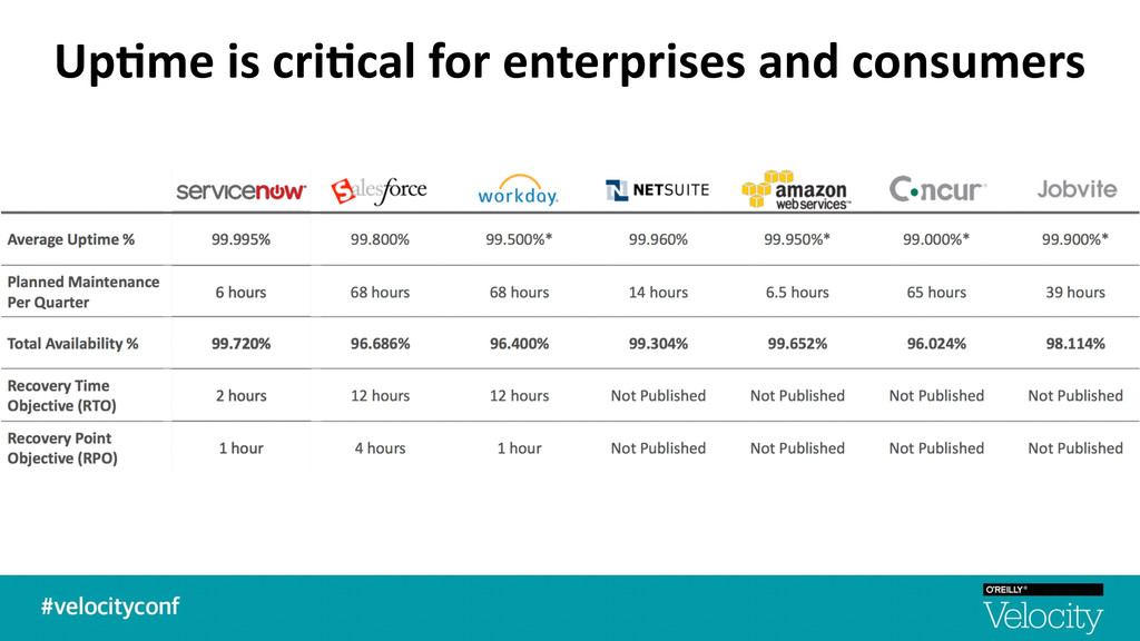Up7me is cri7cal for enterprises ...