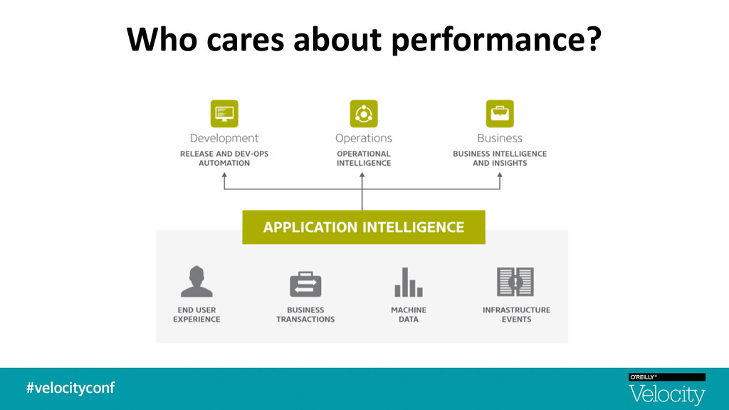 Who cares about performance?