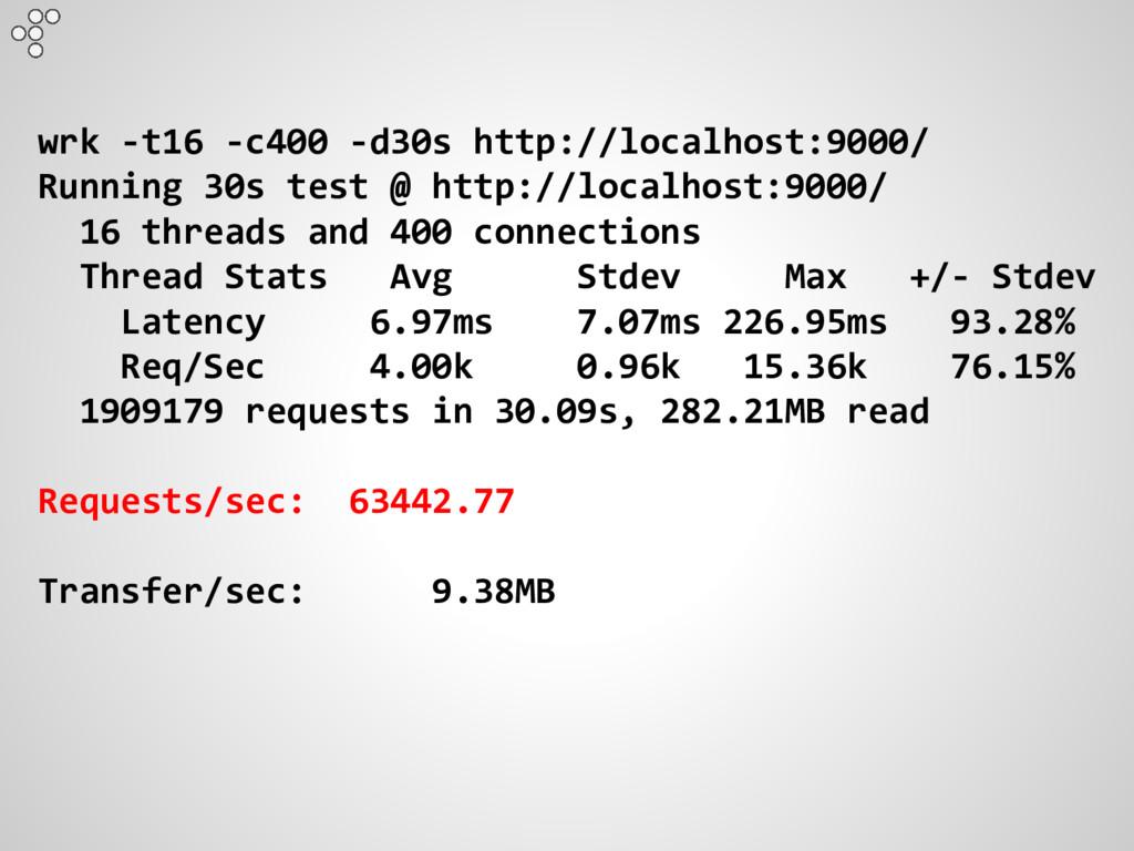 wrk -t16 -c400 -d30s http://localhost:9000/ Run...