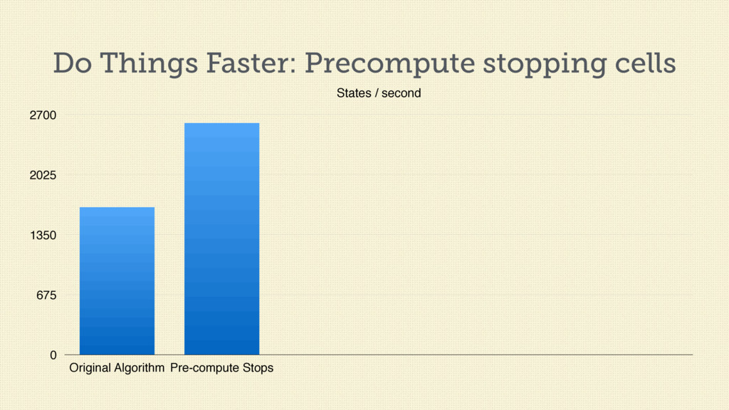 Do Things Faster: Precompute stopping cells Sta...