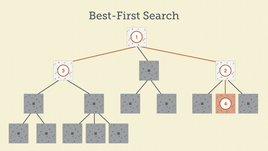 Best-First Search 1 2 3 4
