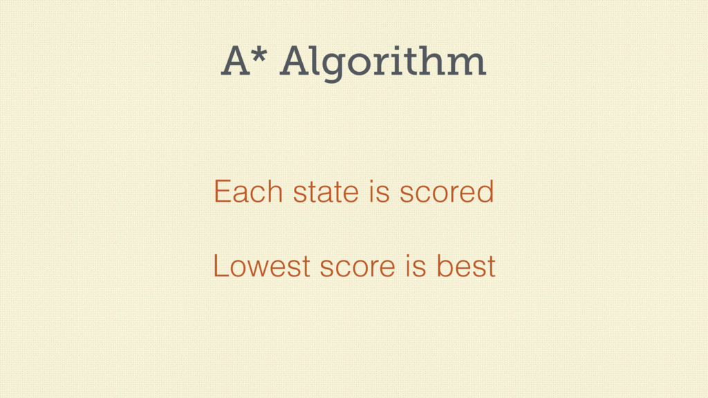 A* Algorithm Each state is scored Lowest score ...