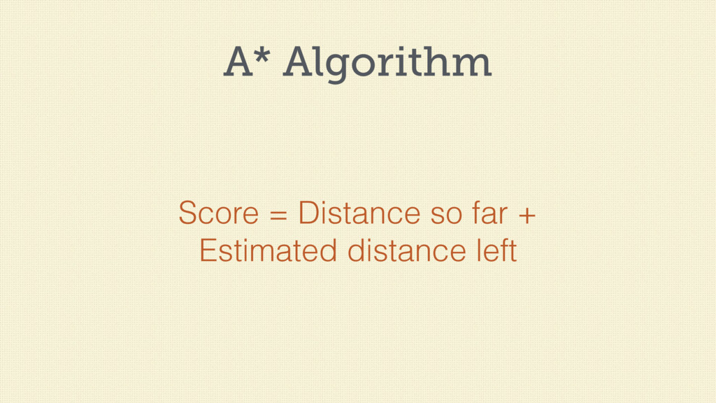 A* Algorithm Score = Distance so far + Estimate...