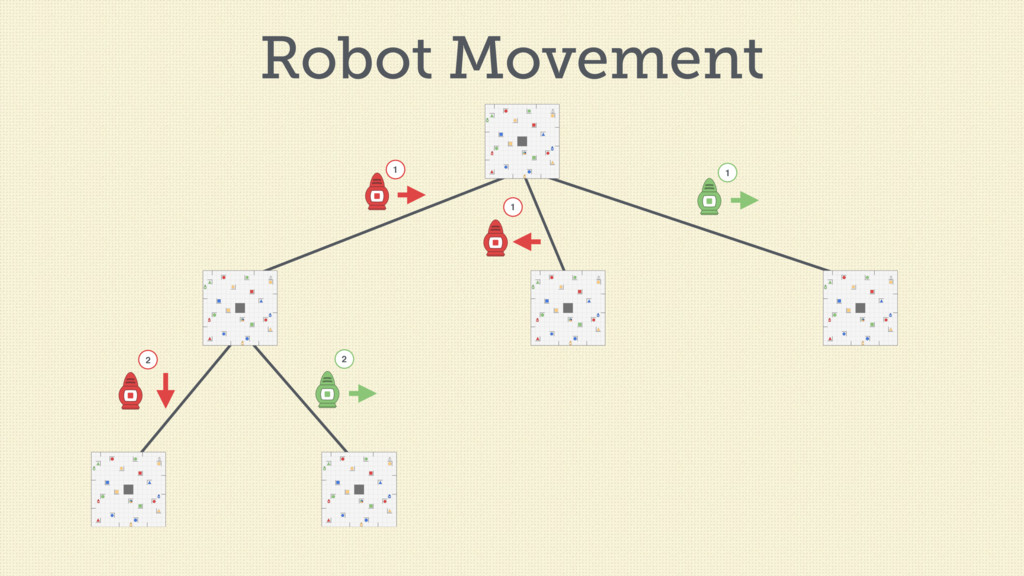 Robot Movement 1 2 1 2 1