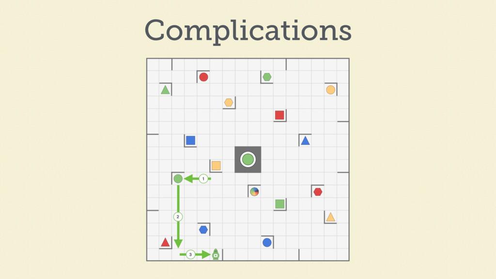 1 2 3 Complications