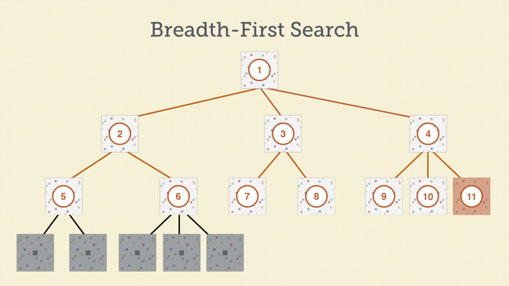 Breadth-First Search 1 2 3 4 5 6 7 8 9 10 11