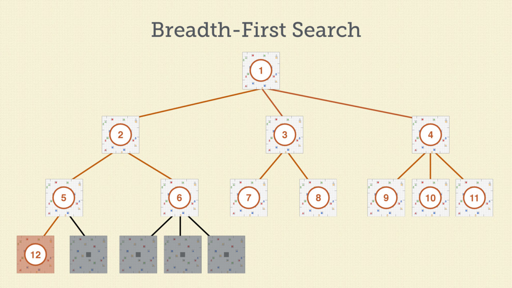 Breadth-First Search 1 2 3 4 5 6 7 8 9 10 11 12
