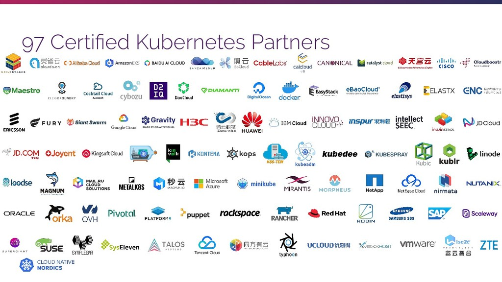 97 Certified Kubernetes Partners