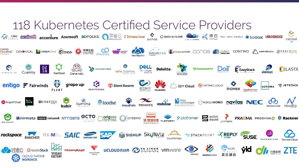 118 Kubernetes Certified Service Providers