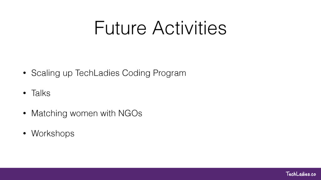 TechLadies.co Future Activities • Scaling up Te...