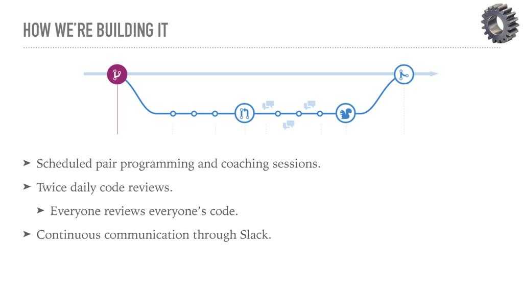 HOW WE'RE BUILDING IT ➤ Scheduled pair programm...