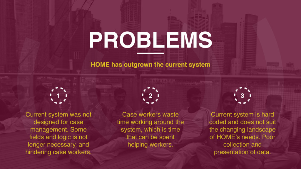PROBLEMS HOME has outgrown the current system C...