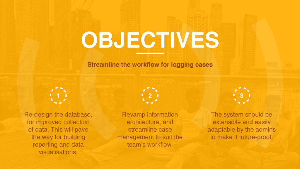 OBJECTIVES Streamline the workflow for logging c...
