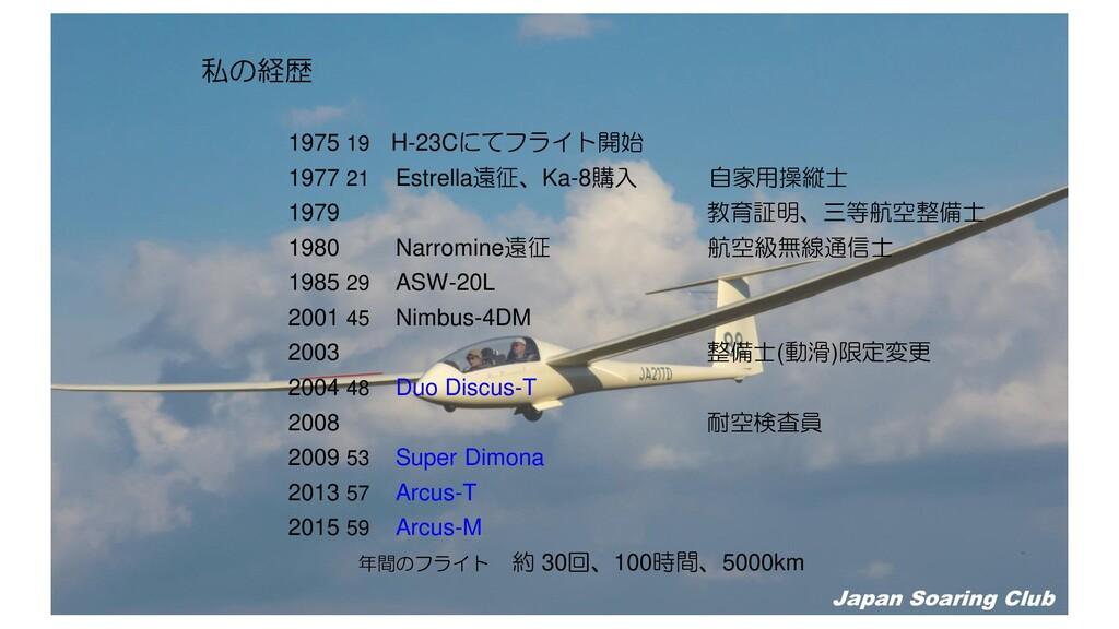 1975 19 H-23Cにてフライト開始 1977 21 Estrella遠征、Ka-8購入...