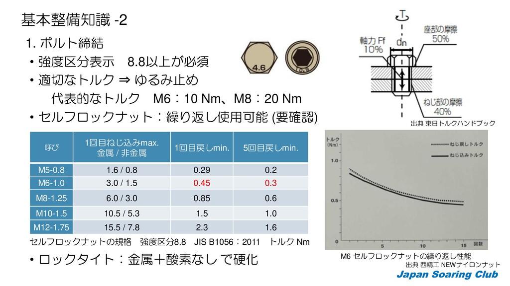 基本整備知識 -2 1. ボルト締結 ・強度区分表示 8.8以上が必須 ・適切なトルク ⇒ ゆ...