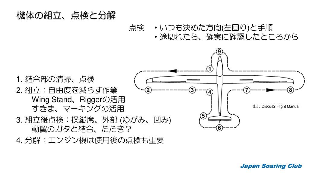 機体の組立、点検と分解 1. 結合部の清掃、点検 2. 組立:自由度を減らす作業 Wing S...
