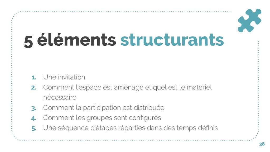 5 éléments structurants 1. Une invitation 2. Co...