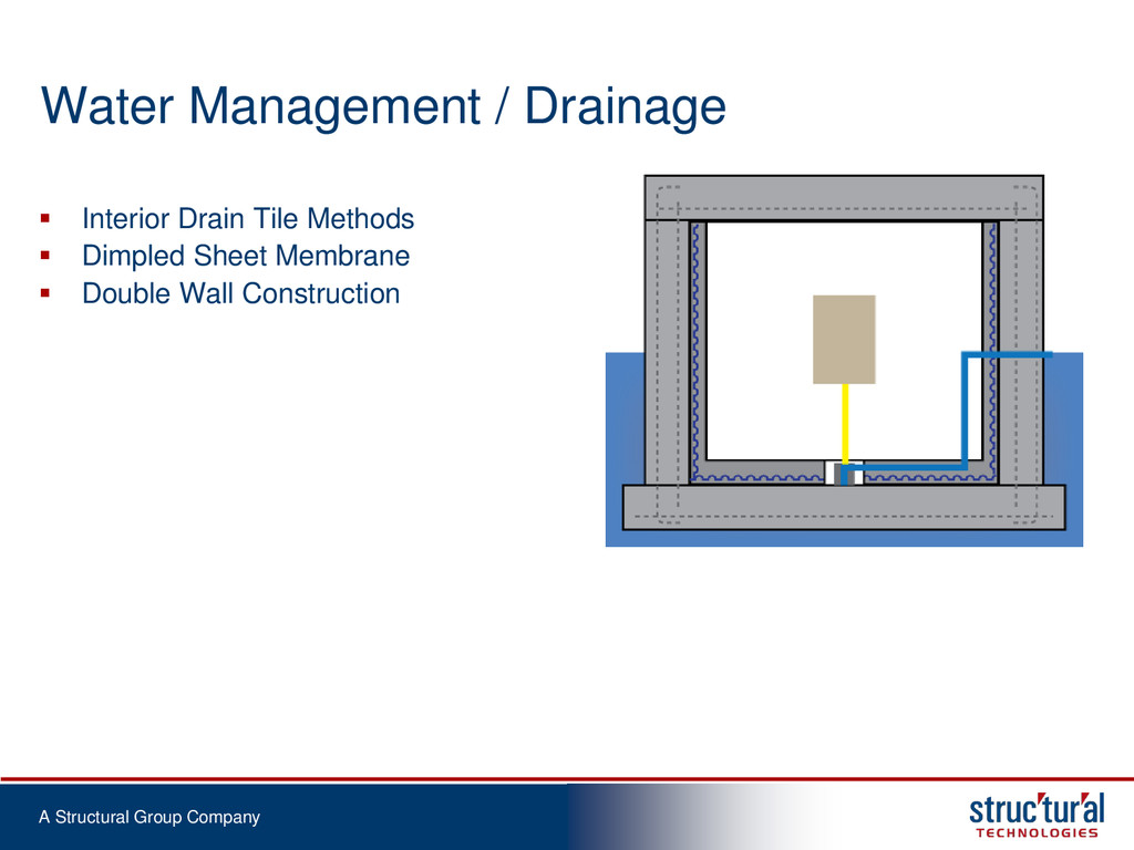 A Structural Group Company Water Management / D...