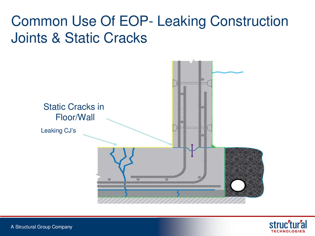 A Structural Group Company Common Use Of EOP- L...