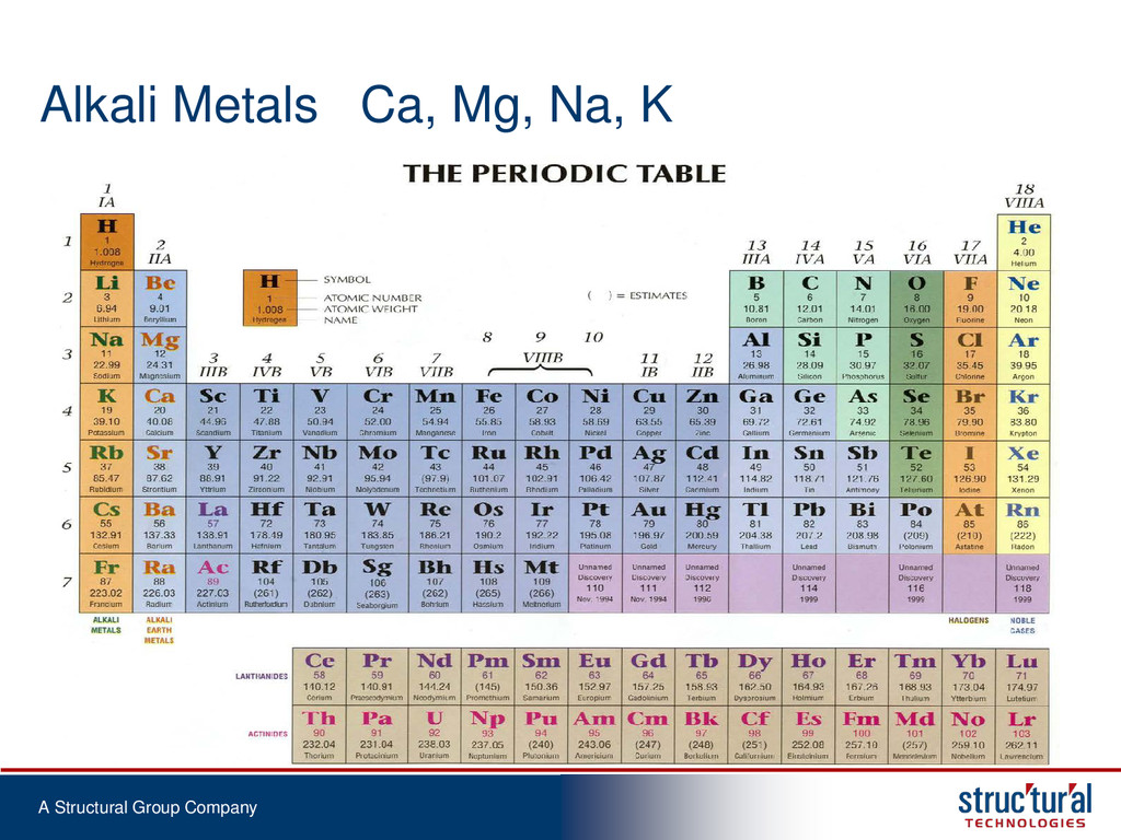 A Structural Group Company Alkali Metals Ca, Mg...