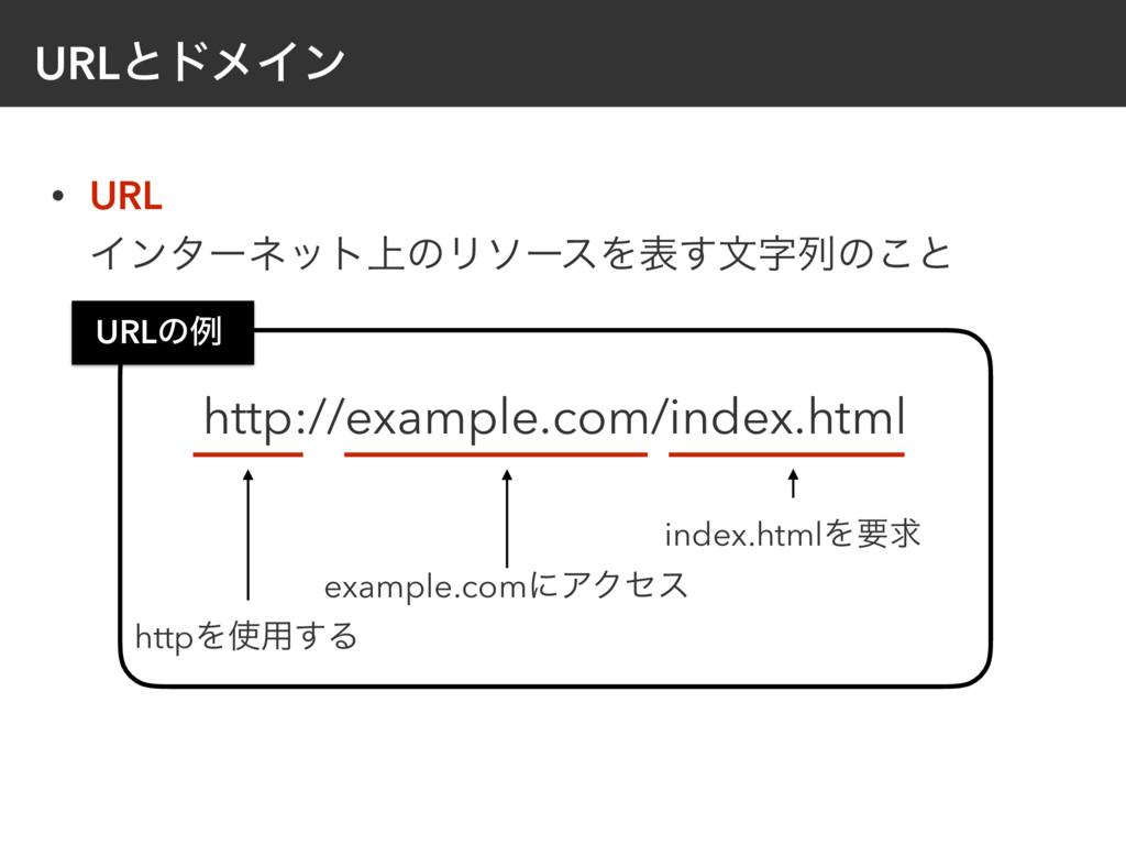 • URL Πϯλʔωοτ্ͷϦιʔεΛද͢จྻͷ͜ͱ URLͱυϝΠϯ http://e...