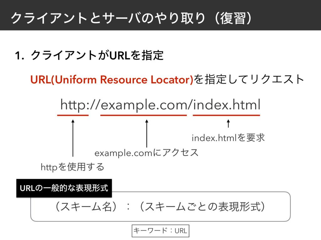 ΫϥΠΞϯτͱαʔόͷΓऔΓʢ෮शʣ 1. ΫϥΠΞϯτ͕URLΛࢦఆ URL(Unifo...