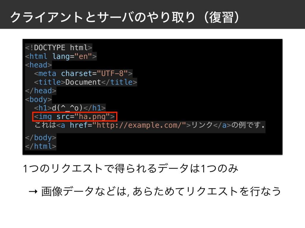 ΫϥΠΞϯτͱαʔόͷΓऔΓʢ෮शʣ <!DOCTYPE html> <html lang=...