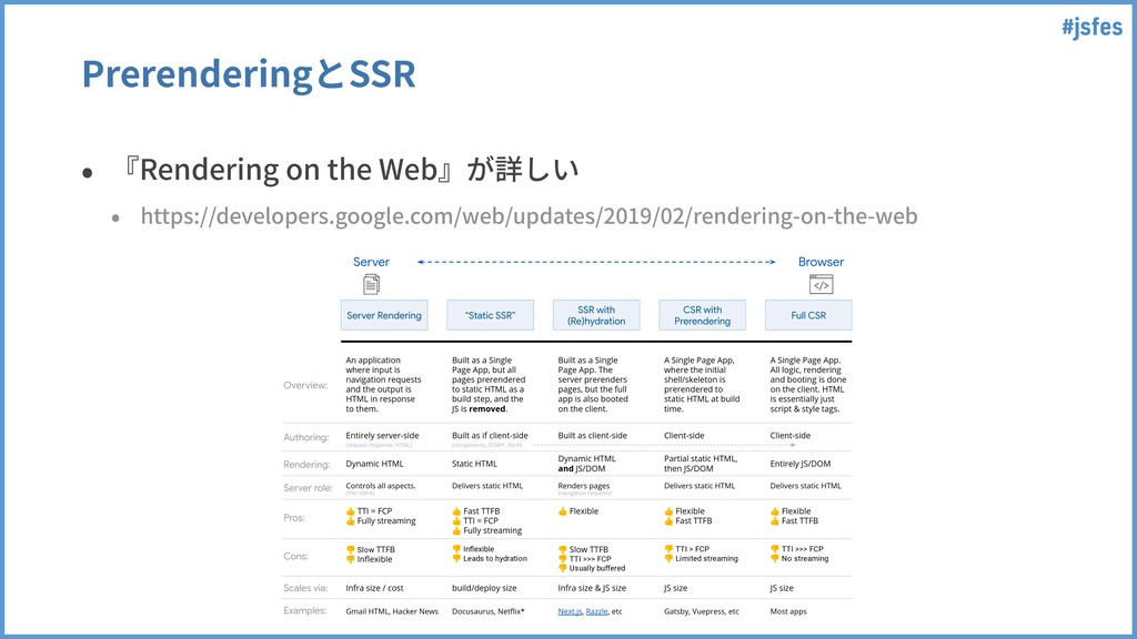 #jsfes • 『Rendering on the Web』が詳しい • https://d...